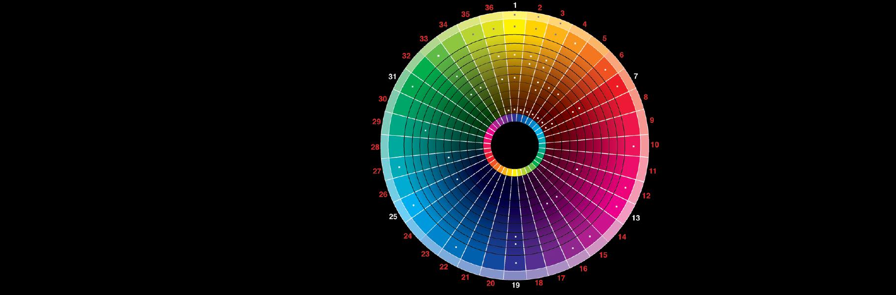 App de diseño: conoce tu paleta de colores de Instagram