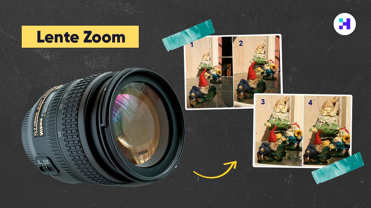 lente zoom para fotografias