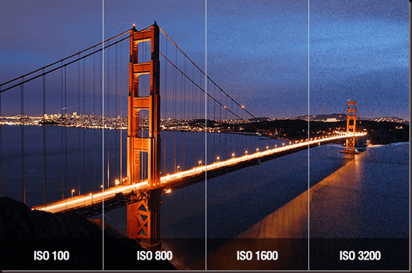 Bridge with different ISO measurements