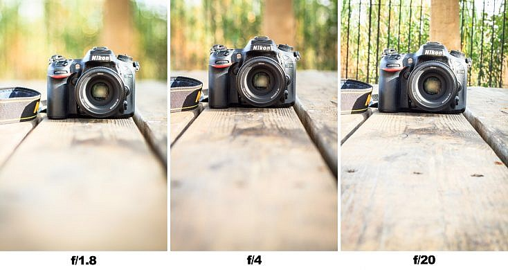 Photography with different levels of aperture