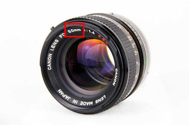 Lens with focal length number